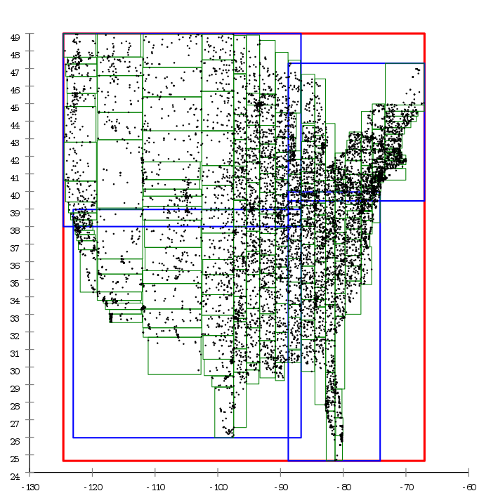 Example of spatial indexes applied to the United States